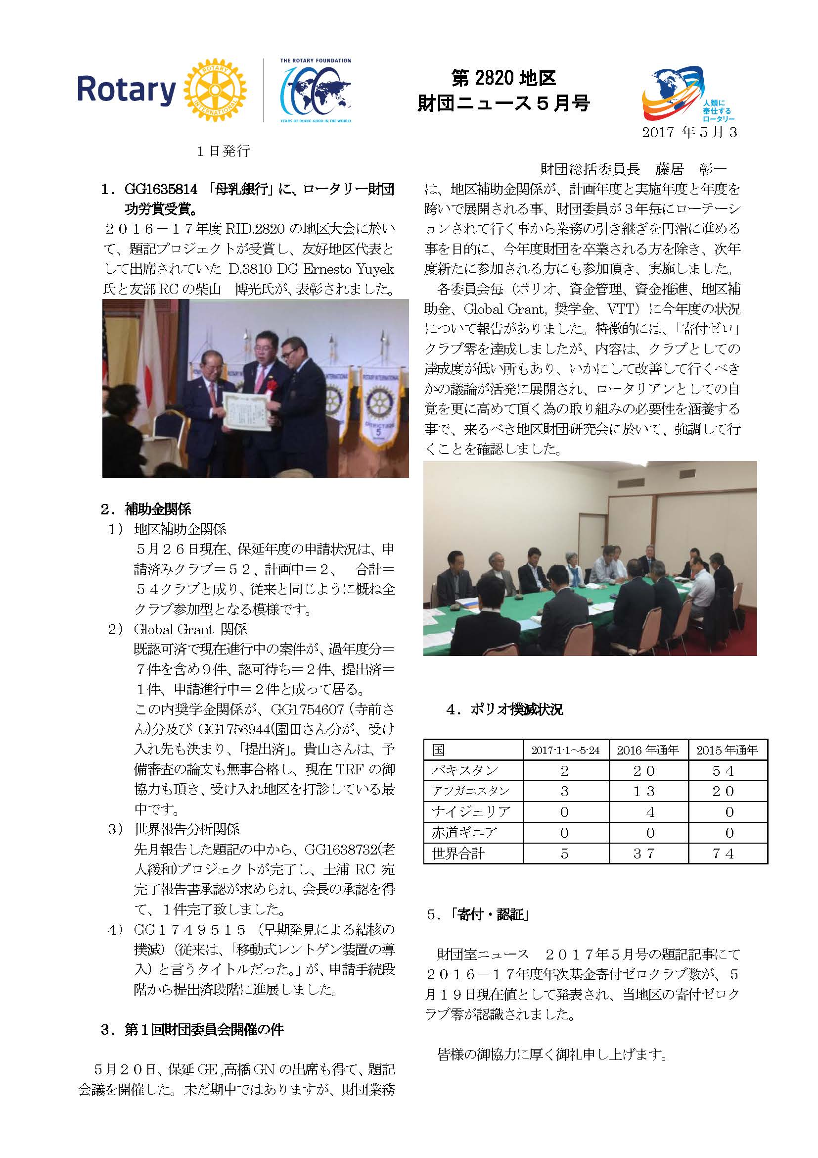 rid-fond-news-201706