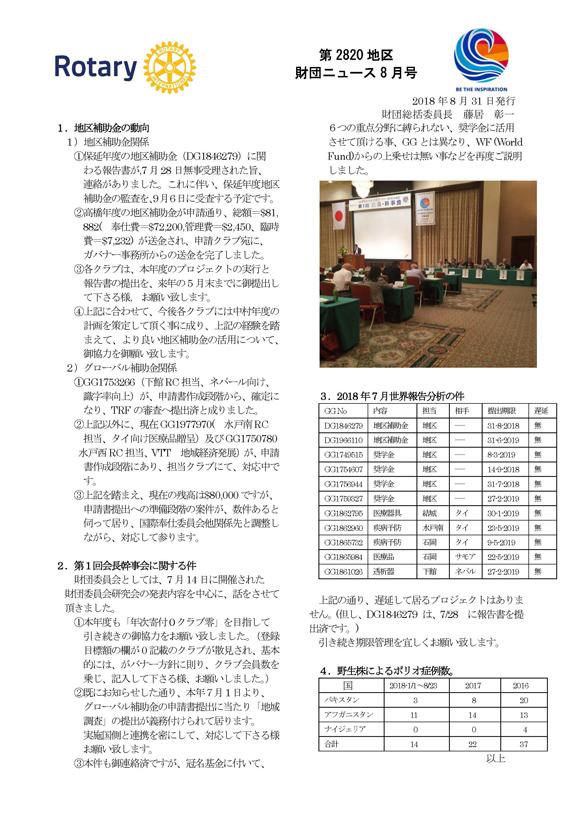rid-fond-news-201808