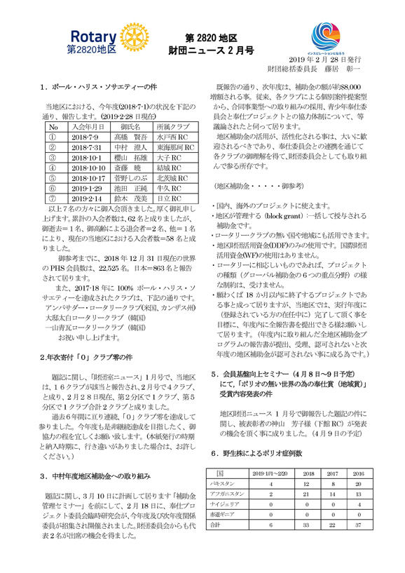 rid-fond-news-201902